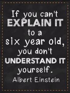 Albert quote communication