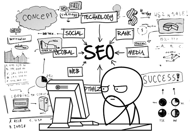SEO SEM Search Engine Optimisation